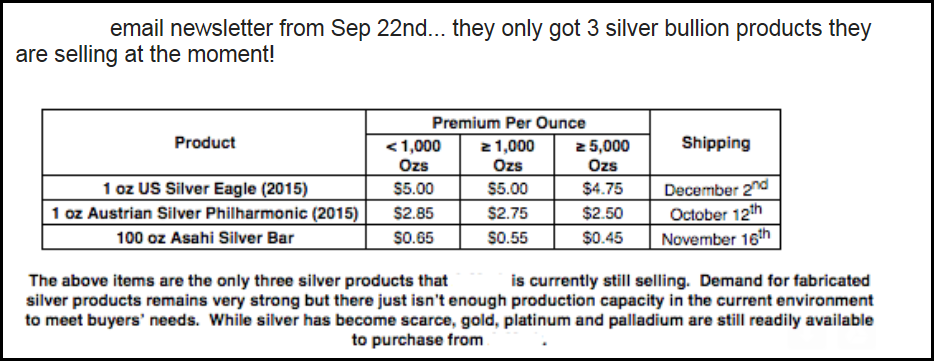 Largest-Wholesaler-Silver-Selling-Items