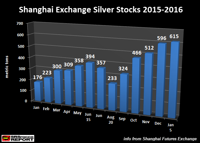 Shanghai-Exchange-Silver-Stocks-2015-2016
