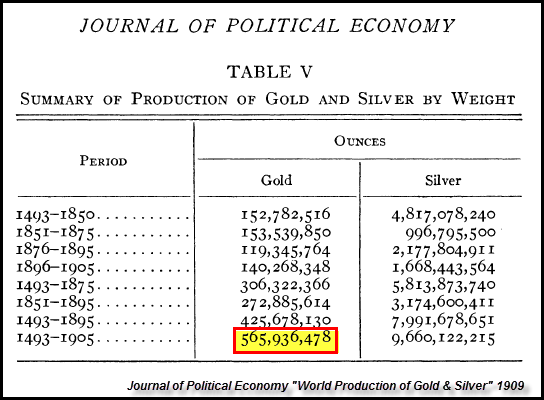 Journal-of-Political-Economy-Gold-Summary