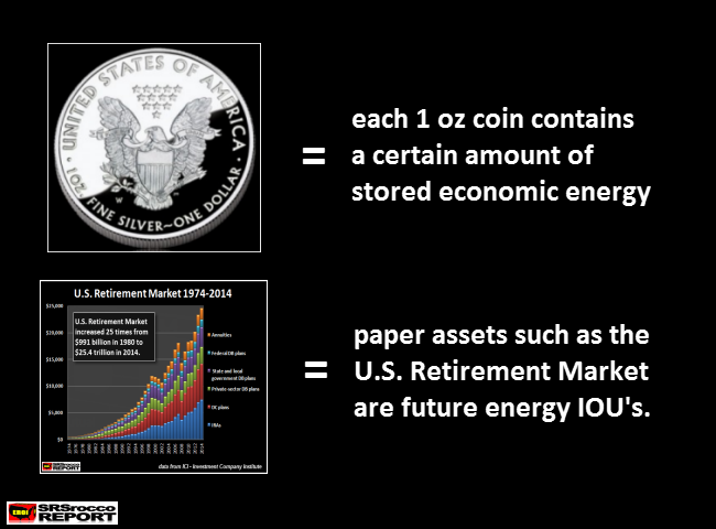 PAPER vs. PHYSICAL: The Amazing Amount Of Leverage In The Silver Market