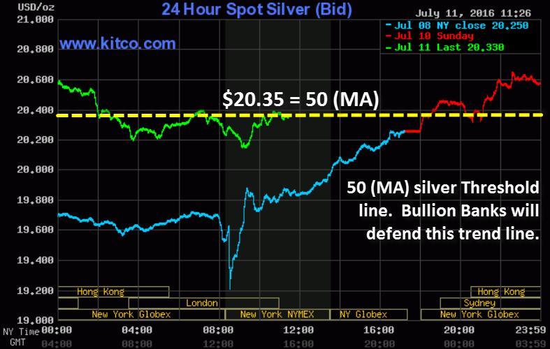 Kitco-3-Day-Silver-Chart-50MA