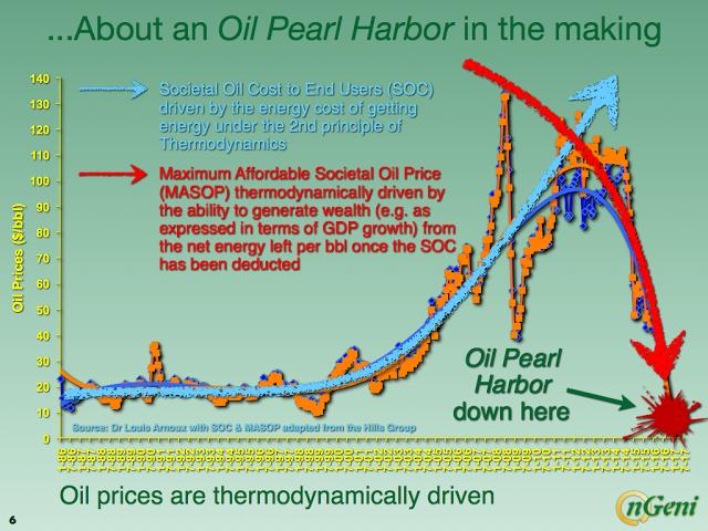 Oil Pearl Harbor