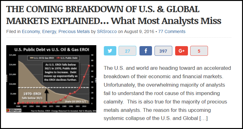 Coming-Breakdown-Of-US-&-Global-Markets-Explained-IMAGE