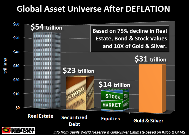 global-asset-universe-after-deflation