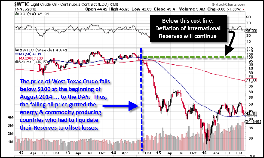 west-texas-crude-aug-2014