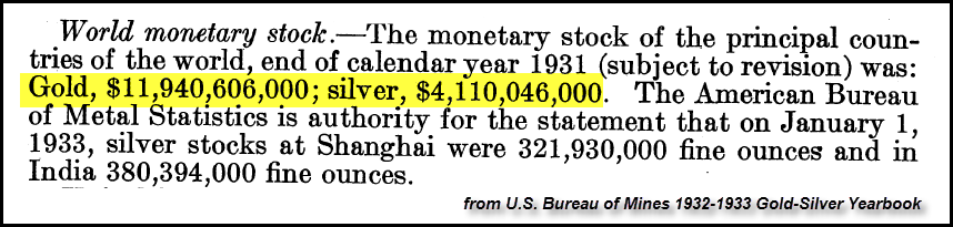 US 1932 Yearbook 1931 Monetary Stock