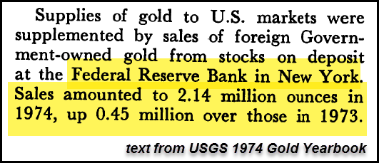 1974 Fed Gold Sales