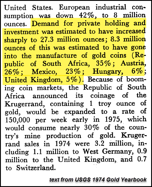 1974 Private Gold Investment