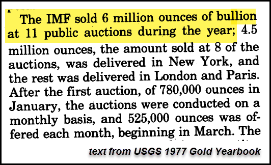 1977 IMF gold sales