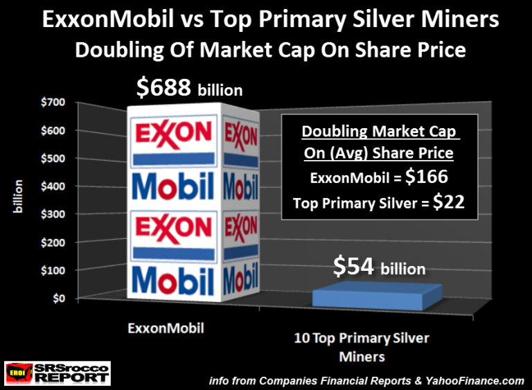 ExxonMobil v. Top Primary Silver Miners