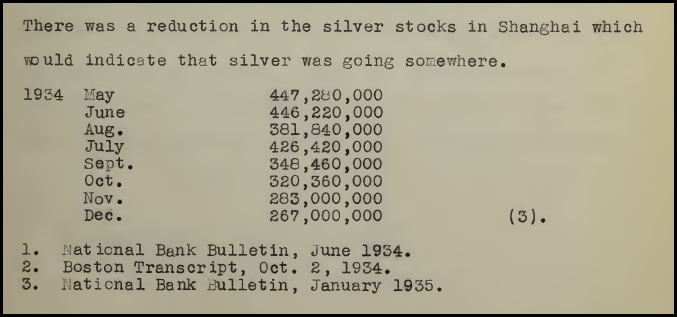 Shanghai Silver Stocks