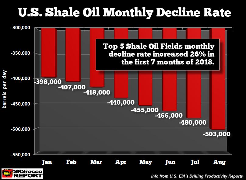 Peak Shale Oil? thumbnail