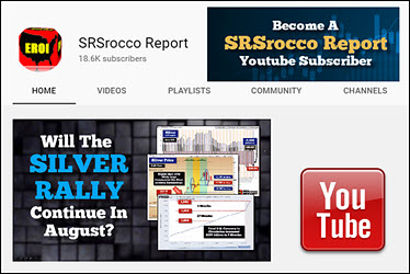 SRSrocco Report YouTube