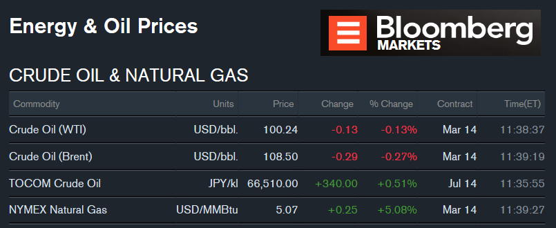 Bloomberg Natural Gas Price Feb 13 2014