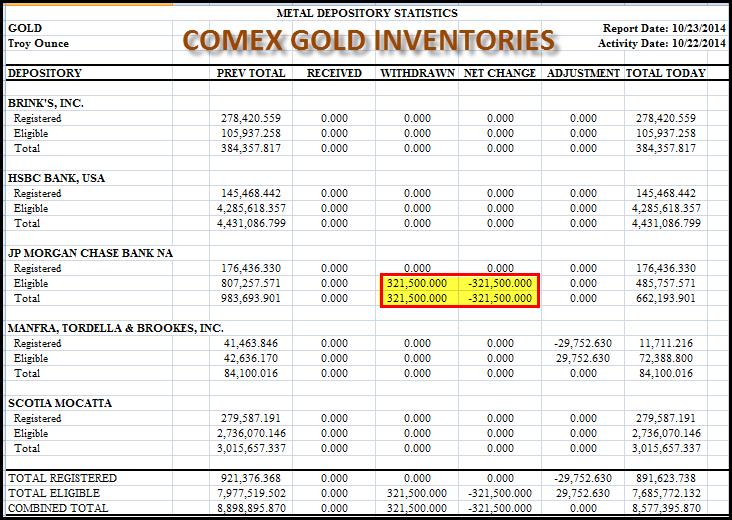 COMEX GOLD 102314