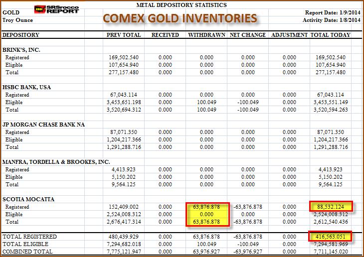 COMEX GOLD 10914