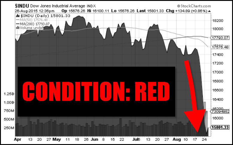 Dow Condition Red