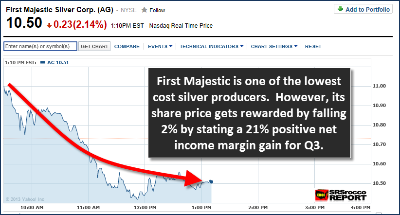 First Majestic Stock Q3