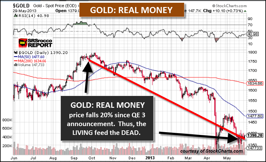 Gold Real Money2