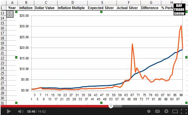 Harrold chart 2013