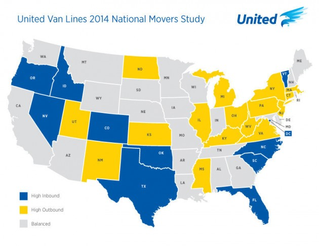 ND United Van Lines Movers Study