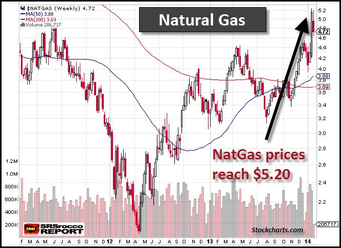NatGas Chart Jan 2014