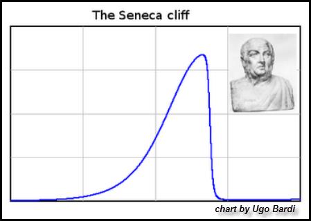 Seneca Cliff