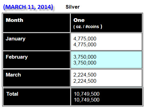 Silver Eagle Update March 11 2014