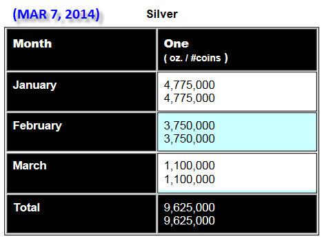 Silver Eagles Update MAR 7 2014