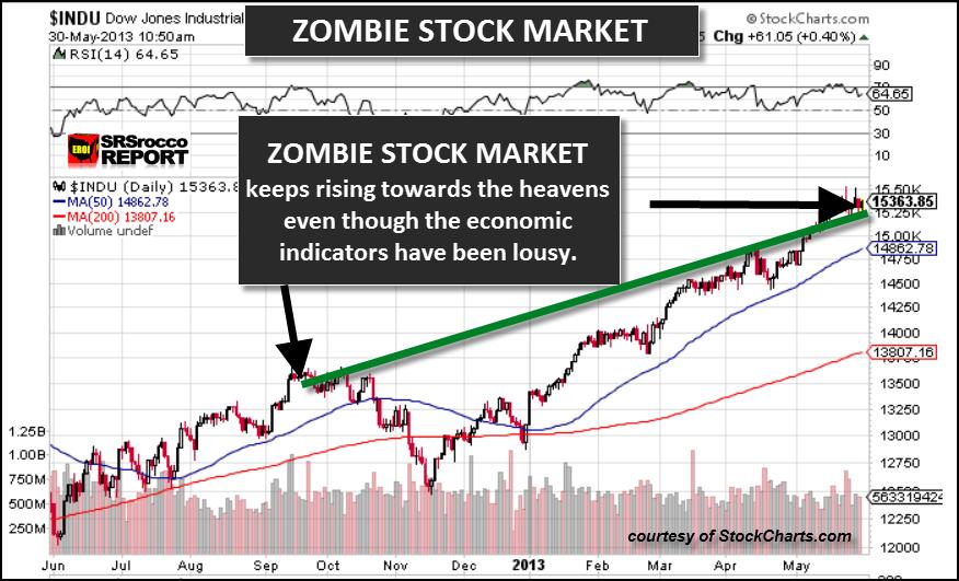 Zombie Stock Market2